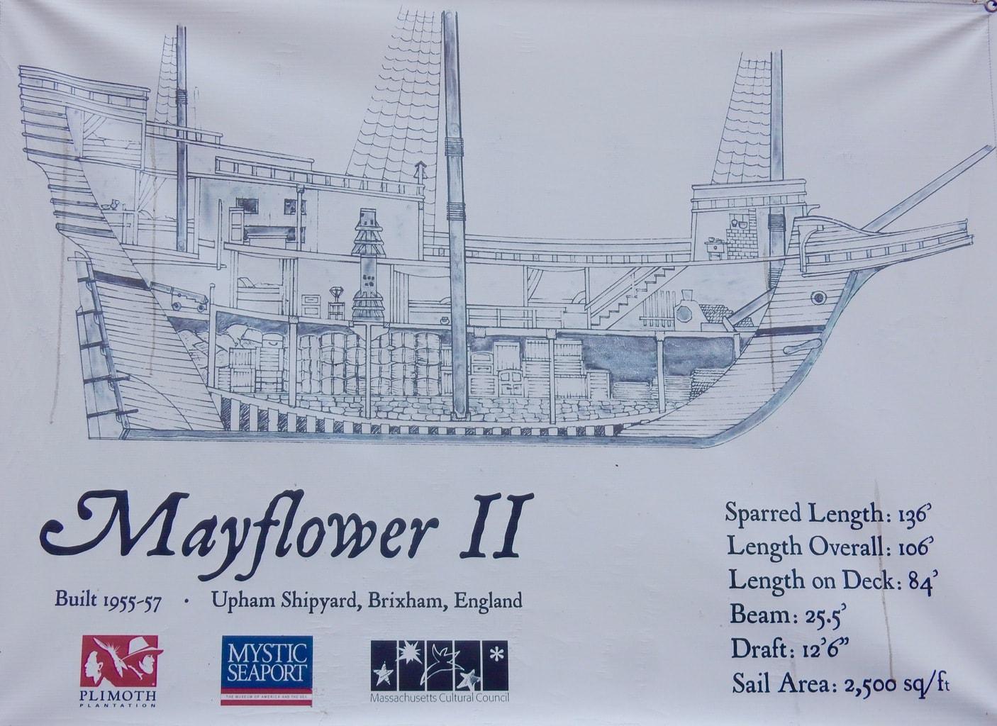 Blueprint of Mayflower II