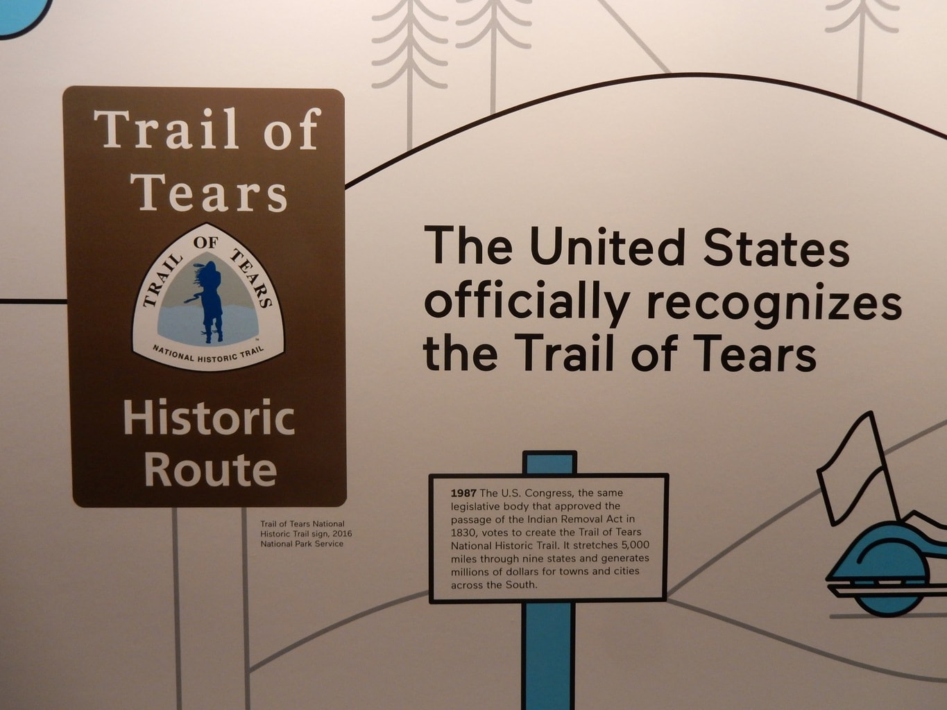 Trail of Tears - National Museum of American Indian Washington DC